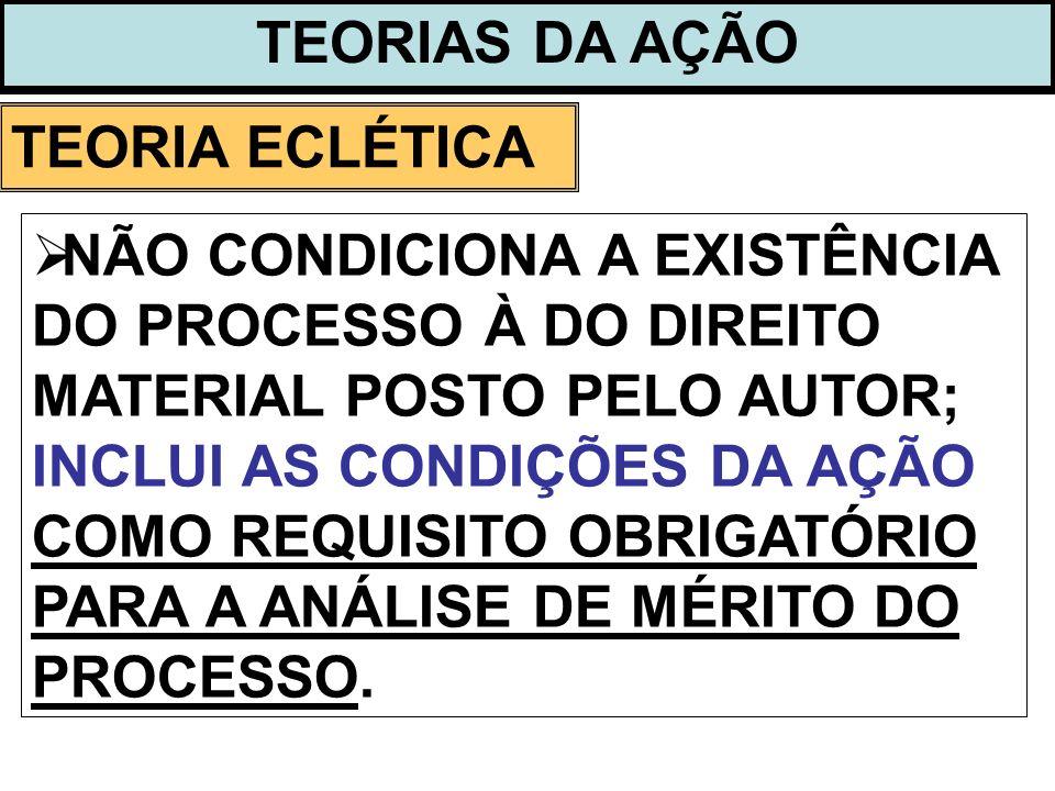 TEORIAS DA AÇÃO TEORIA ECLÉTICA.