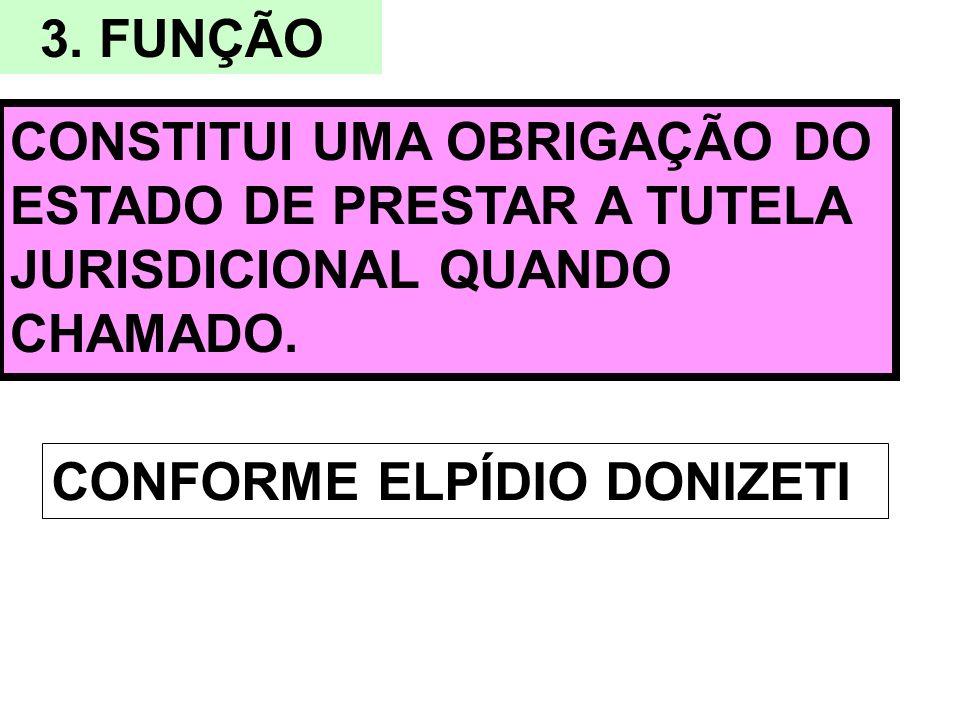 3. FUNÇÃO CONSTITUI UMA OBRIGAÇÃO DO ESTADO DE PRESTAR A TUTELA JURISDICIONAL QUANDO CHAMADO.