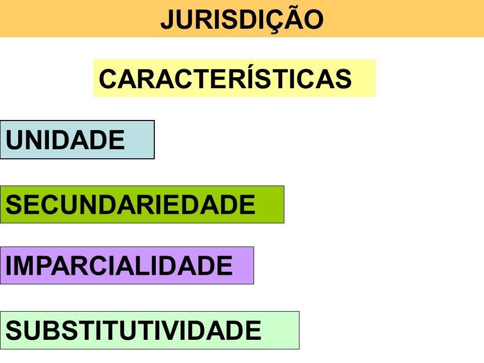 JURISDIÇÃO CARACTERÍSTICAS UNIDADE SECUNDARIEDADE IMPARCIALIDADE SUBSTITUTIVIDADE