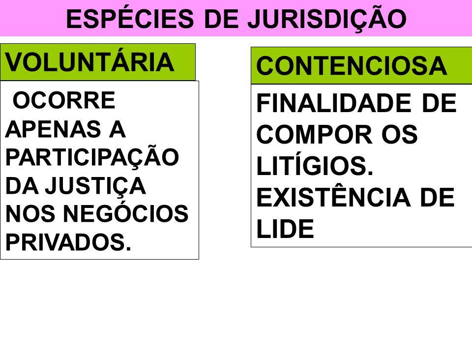 ESPÉCIES DE JURISDIÇÃO