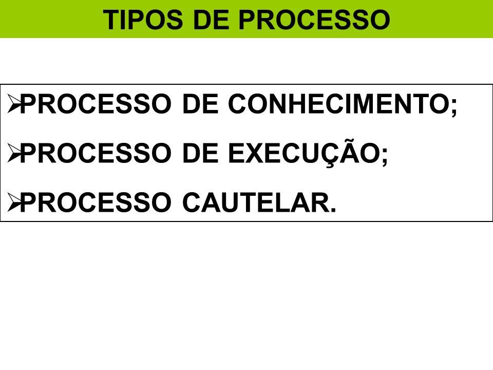 TIPOS DE PROCESSO PROCESSO DE CONHECIMENTO; PROCESSO DE EXECUÇÃO; PROCESSO CAUTELAR.