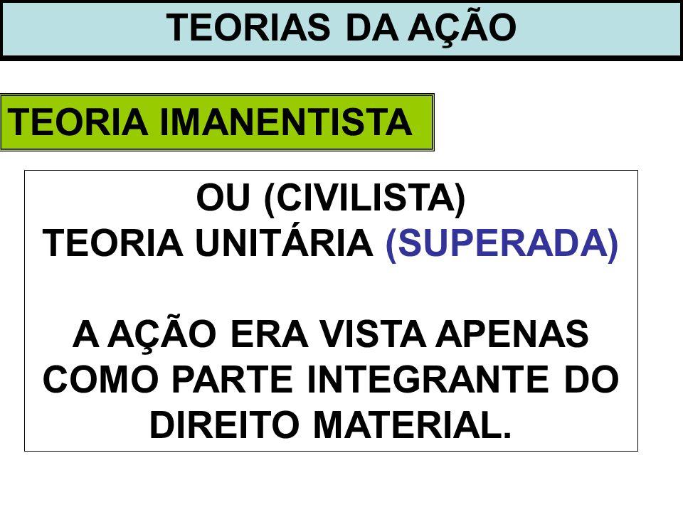 TEORIA UNITÁRIA (SUPERADA)