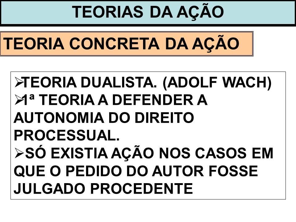 TEORIA CONCRETA DA AÇÃO