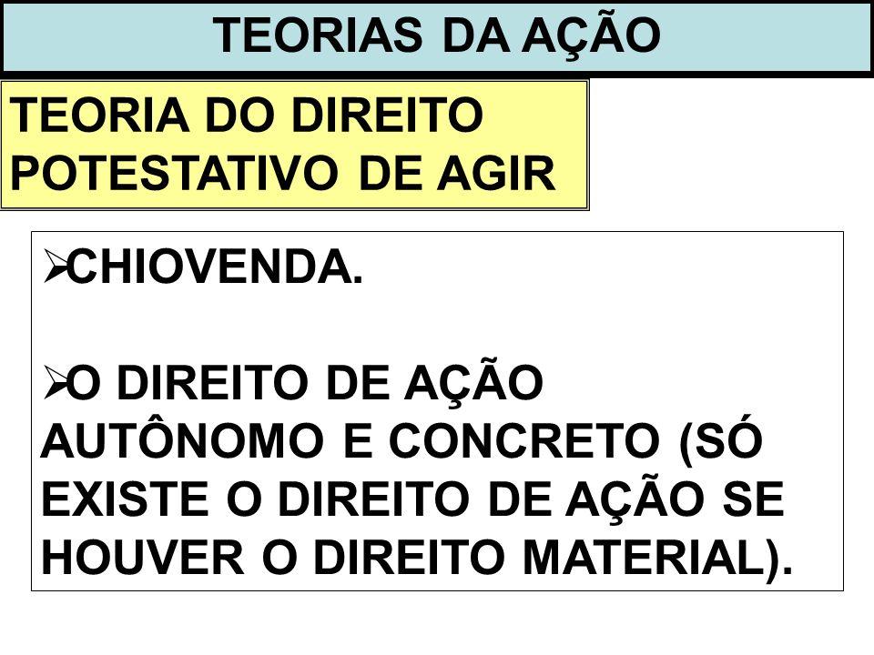 TEORIAS DA AÇÃO TEORIA DO DIREITO POTESTATIVO DE AGIR. CHIOVENDA.