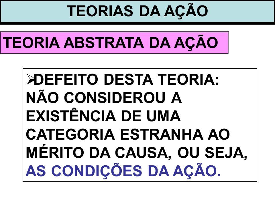 TEORIAS DA AÇÃO TEORIA ABSTRATA DA AÇÃO.