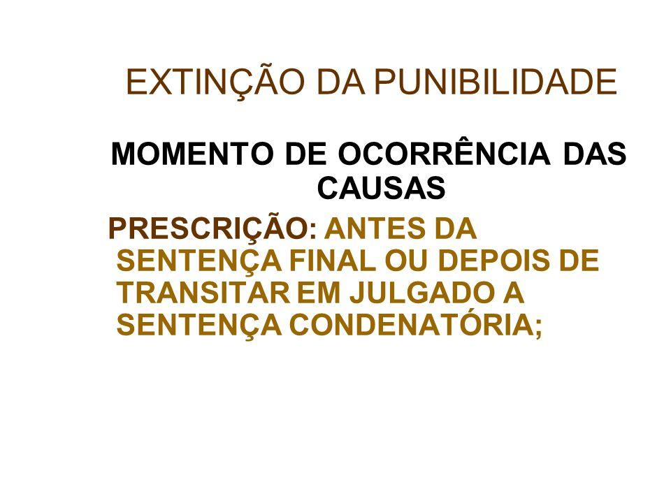 MOMENTO DE OCORRÊNCIA DAS CAUSAS