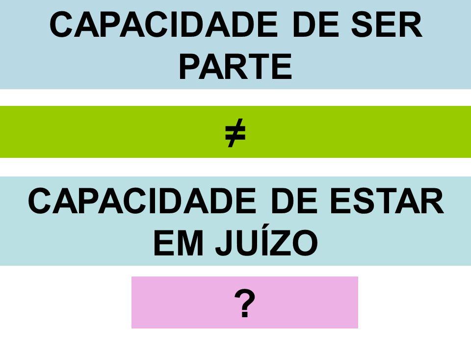 CAPACIDADE DE SER PARTE CAPACIDADE DE ESTAR EM JUÍZO