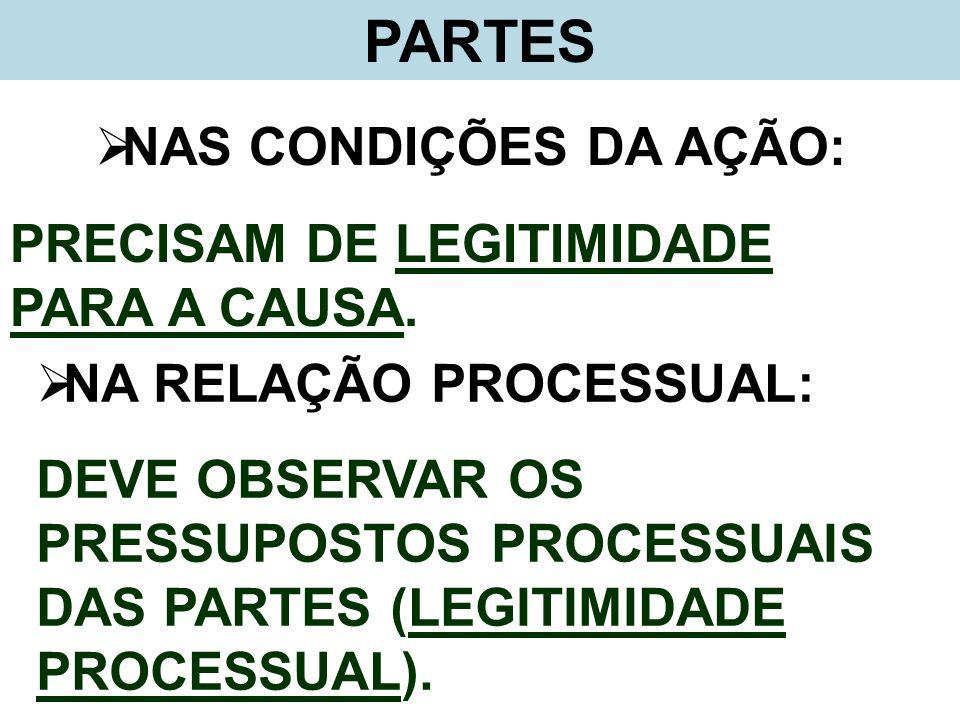 PARTES NAS CONDIÇÕES DA AÇÃO: PRECISAM DE LEGITIMIDADE PARA A CAUSA.