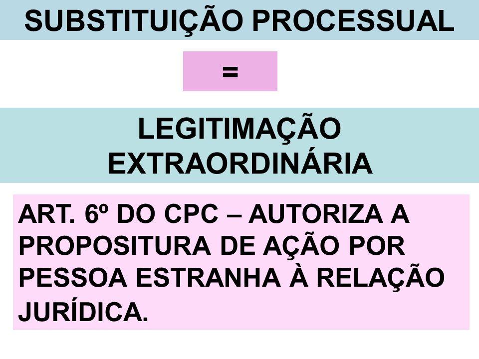 SUBSTITUIÇÃO PROCESSUAL LEGITIMAÇÃO EXTRAORDINÁRIA