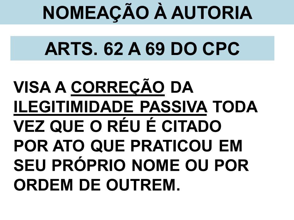 NOMEAÇÃO À AUTORIA ARTS. 62 A 69 DO CPC