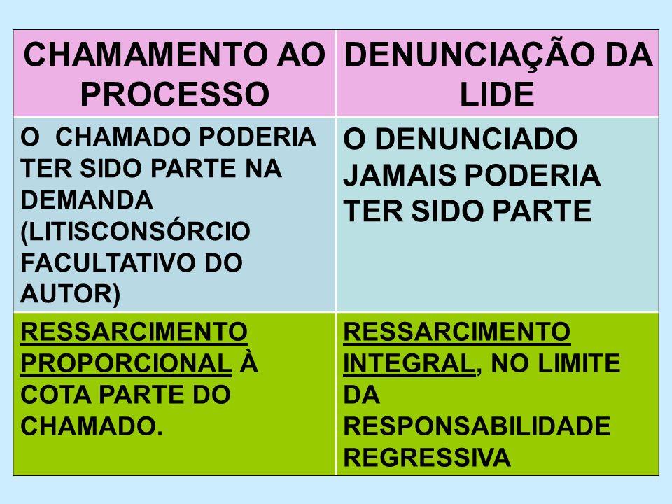 CHAMAMENTO AO PROCESSO
