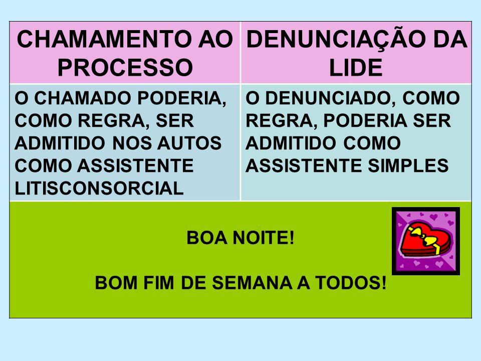 CHAMAMENTO AO PROCESSO BOM FIM DE SEMANA A TODOS!