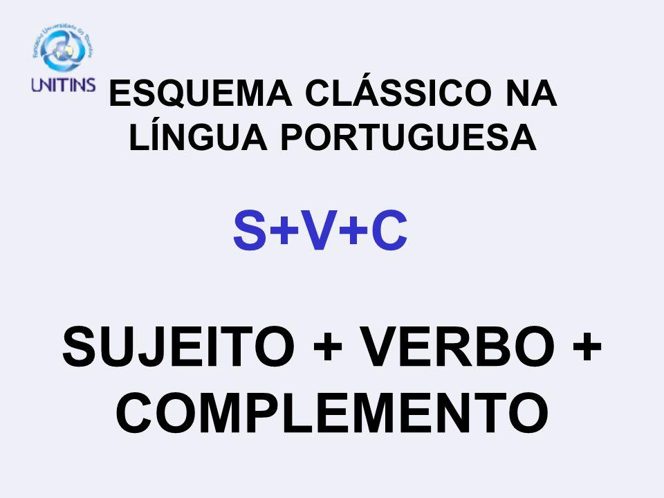 ESQUEMA CLÁSSICO NA LÍNGUA PORTUGUESA
