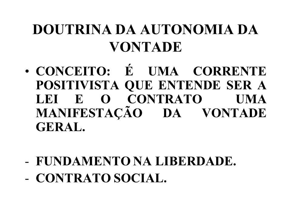 DOUTRINA DA AUTONOMIA DA VONTADE