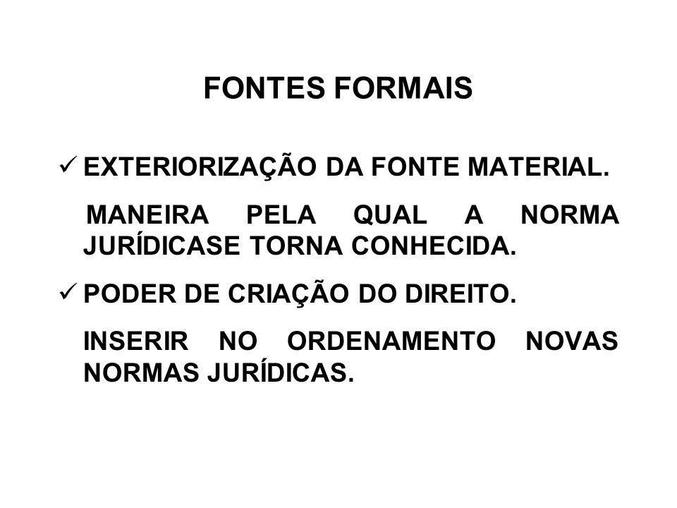 FONTES FORMAIS EXTERIORIZAÇÃO DA FONTE MATERIAL.