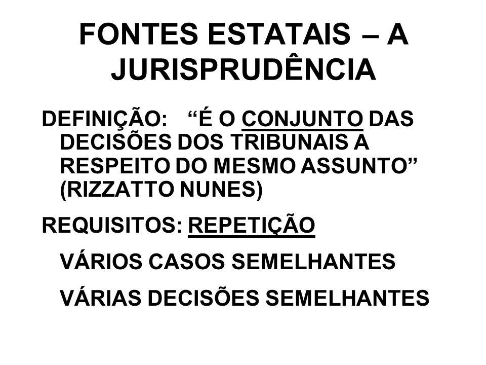 FONTES ESTATAIS – A JURISPRUDÊNCIA