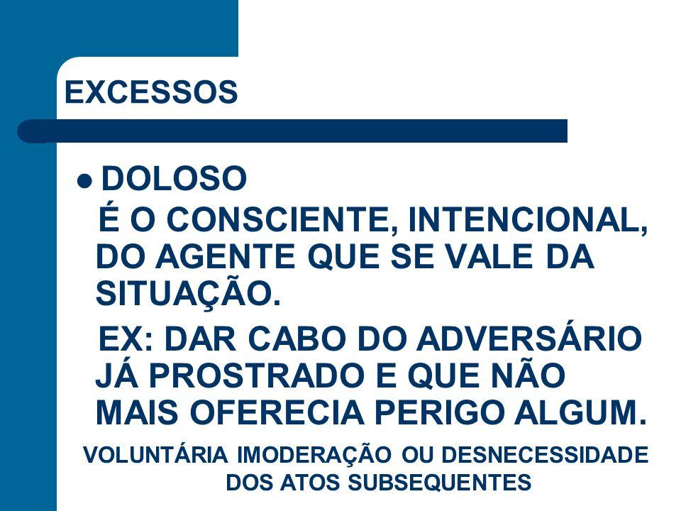 VOLUNTÁRIA IMODERAÇÃO OU DESNECESSIDADE DOS ATOS SUBSEQUENTES
