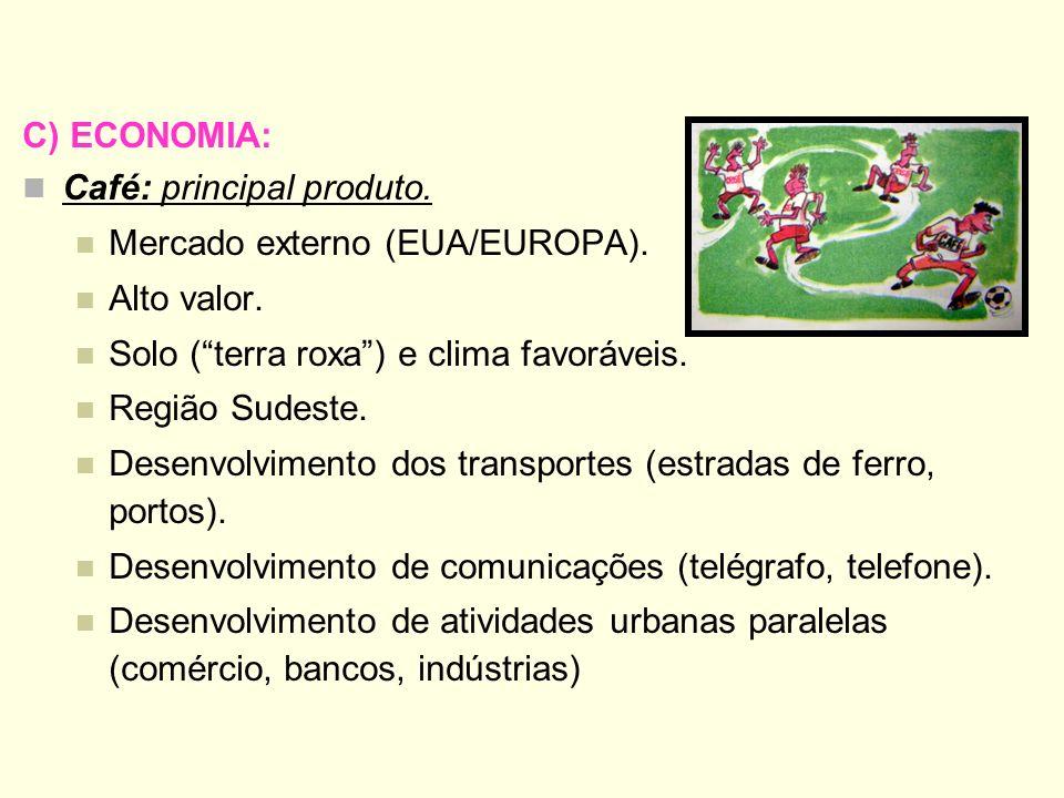 C) ECONOMIA: Café: principal produto. Mercado externo (EUA/EUROPA). Alto valor. Solo ( terra roxa ) e clima favoráveis.