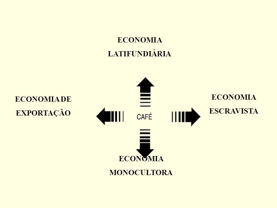 ECONOMIA LATIFUNDIÁRIA ECONOMIA ESCRAVISTA ECONOMIA DE EXPORTAÇÃO ECONOMIA MONOCULTORA