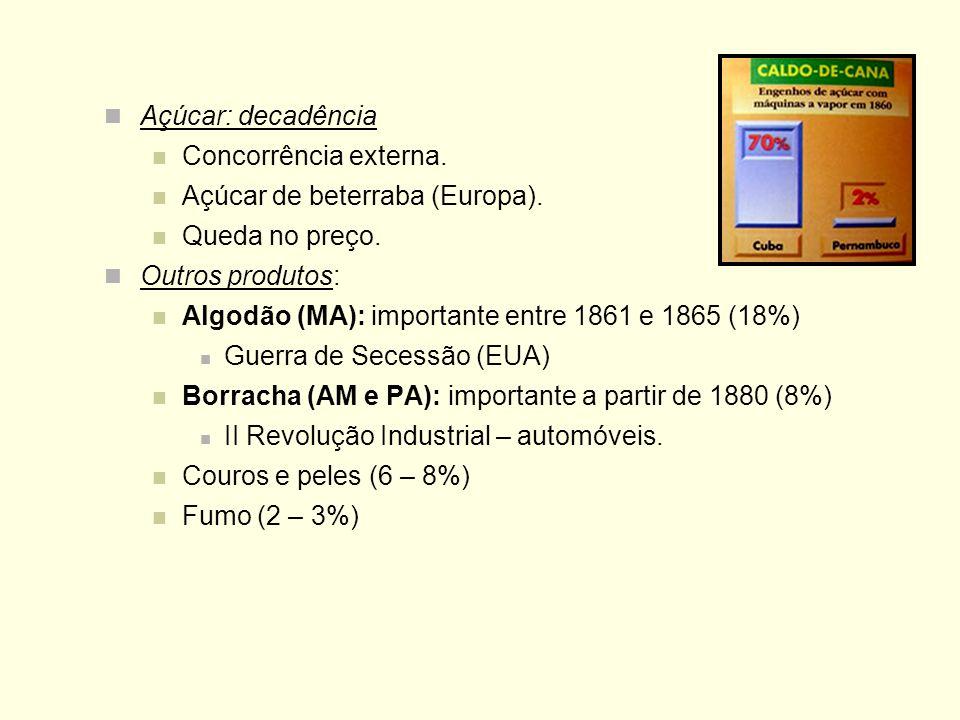 Açúcar: decadênciaConcorrência externa. Açúcar de beterraba (Europa). Queda no preço. Outros produtos: