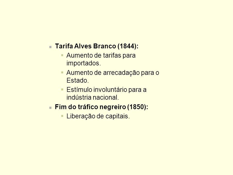 Tarifa Alves Branco (1844):