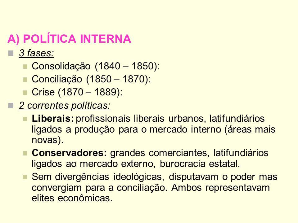 A) POLÍTICA INTERNA 3 fases: Consolidação (1840 – 1850):