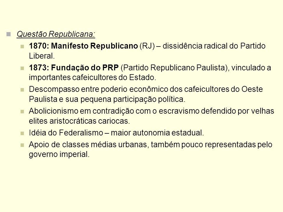 Questão Republicana:1870: Manifesto Republicano (RJ) – dissidência radical do Partido Liberal.