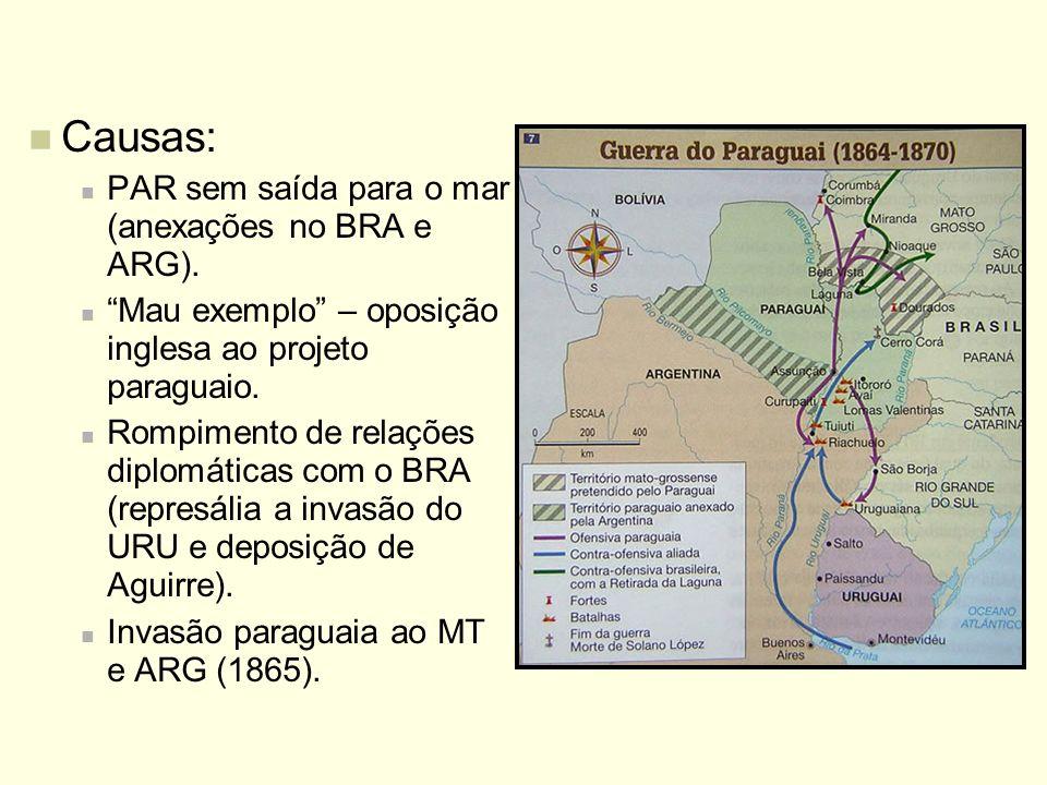 Causas: PAR sem saída para o mar (anexações no BRA e ARG).