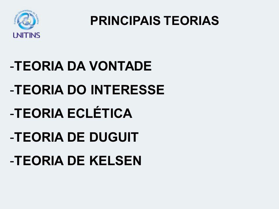 TEORIA DA VONTADE TEORIA DO INTERESSE TEORIA ECLÉTICA TEORIA DE DUGUIT