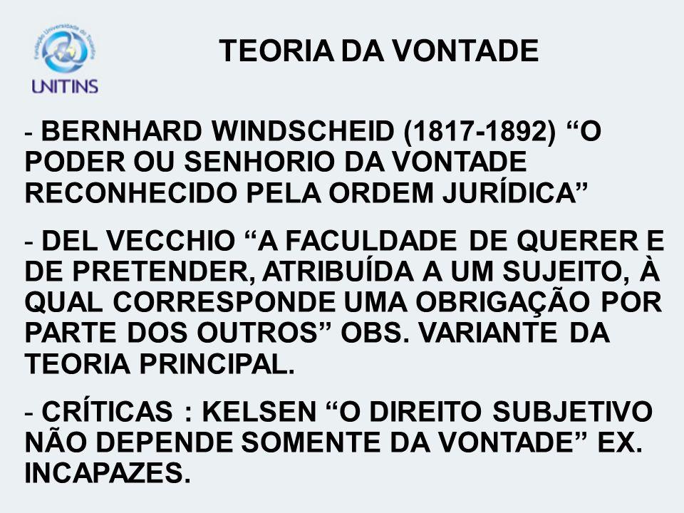 TEORIA DA VONTADE BERNHARD WINDSCHEID (1817-1892) O PODER OU SENHORIO DA VONTADE RECONHECIDO PELA ORDEM JURÍDICA