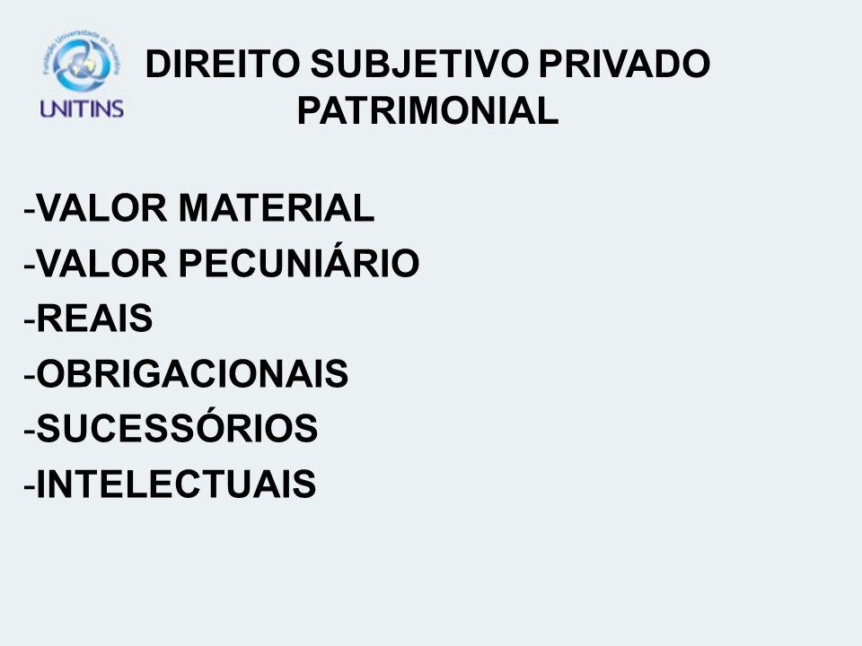 DIREITO SUBJETIVO PRIVADO PATRIMONIAL