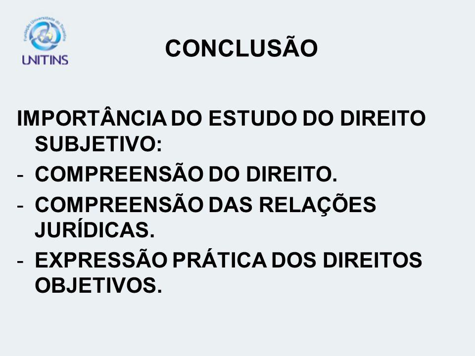 CONCLUSÃO IMPORTÂNCIA DO ESTUDO DO DIREITO SUBJETIVO: