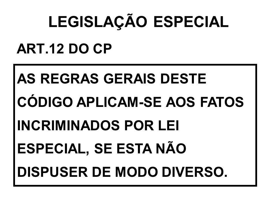 LEGISLAÇÃO ESPECIAL ART.12 DO CP