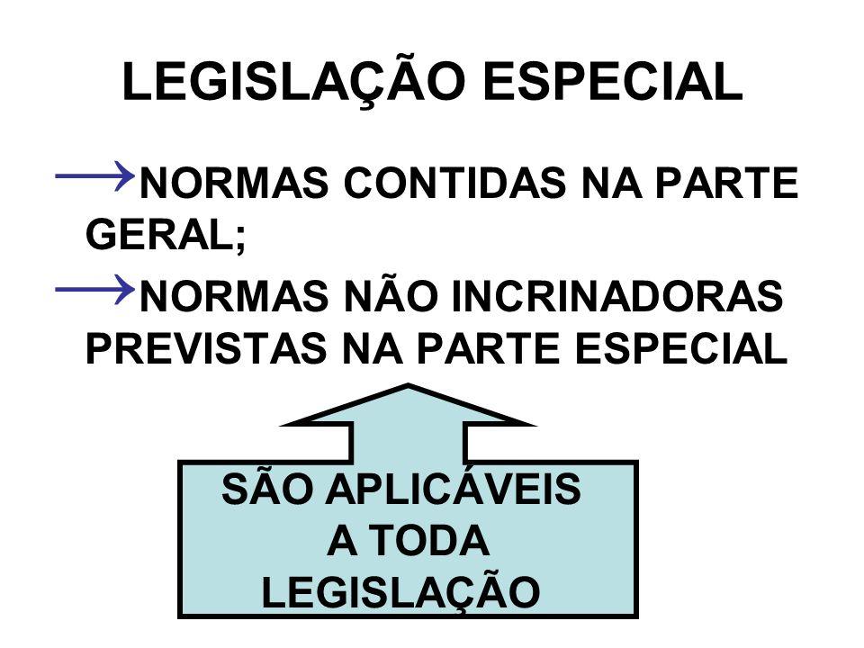 LEGISLAÇÃO ESPECIAL NORMAS CONTIDAS NA PARTE GERAL;