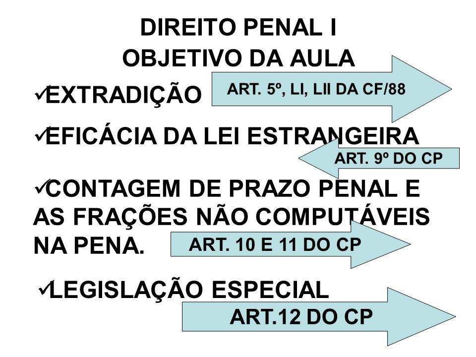 DIREITO PENAL I OBJETIVO DA AULA