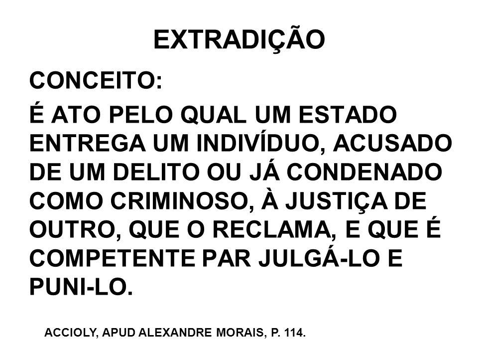 EXTRADIÇÃO CONCEITO: