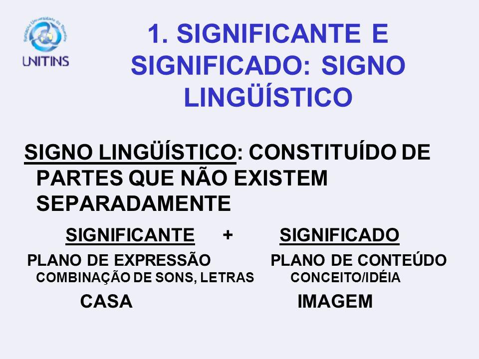 1. SIGNIFICANTE E SIGNIFICADO: SIGNO LINGÜÍSTICO