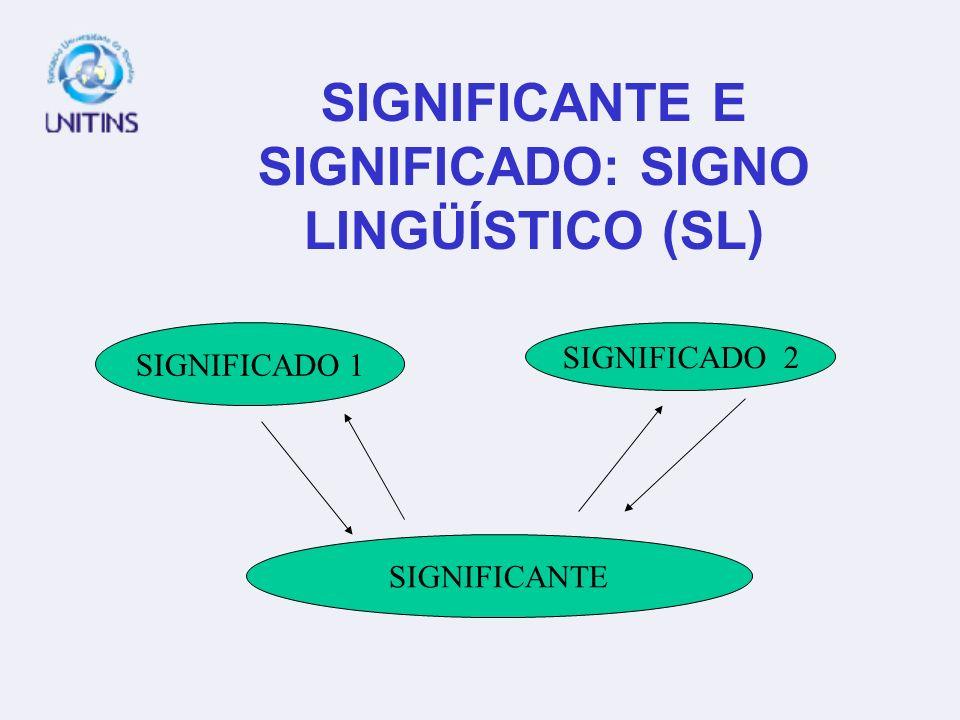 SIGNIFICANTE E SIGNIFICADO: SIGNO LINGÜÍSTICO (SL)