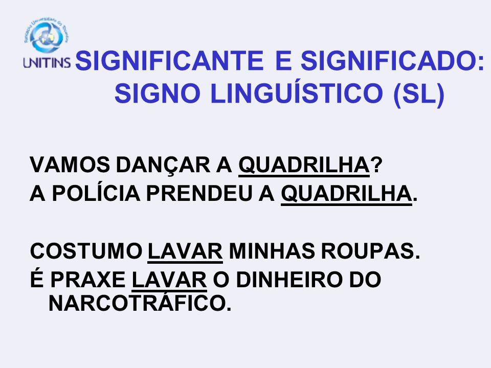 SIGNIFICANTE E SIGNIFICADO: SIGNO LINGUÍSTICO (SL)