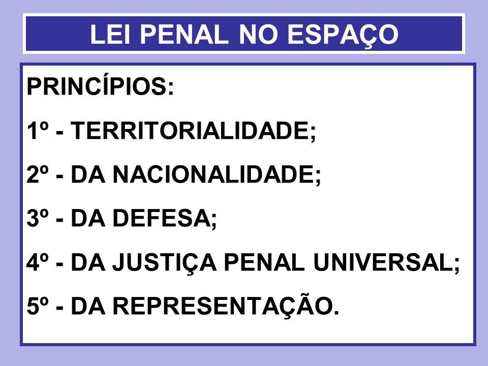 LEI PENAL NO ESPAÇO PRINCÍPIOS: 1º - TERRITORIALIDADE;