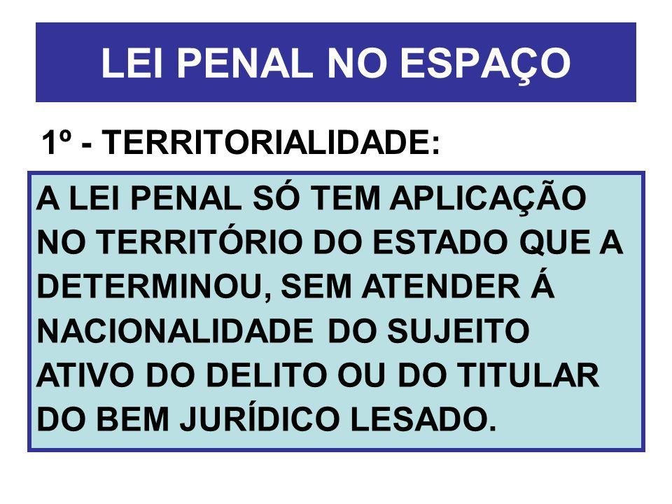 LEI PENAL NO ESPAÇO 1º - TERRITORIALIDADE: