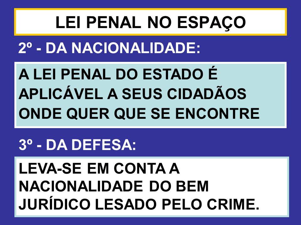 LEI PENAL NO ESPAÇO 2º - DA NACIONALIDADE: