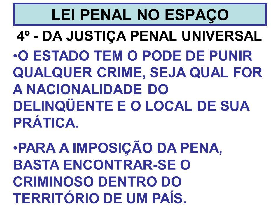 LEI PENAL NO ESPAÇO 4º - DA JUSTIÇA PENAL UNIVERSAL