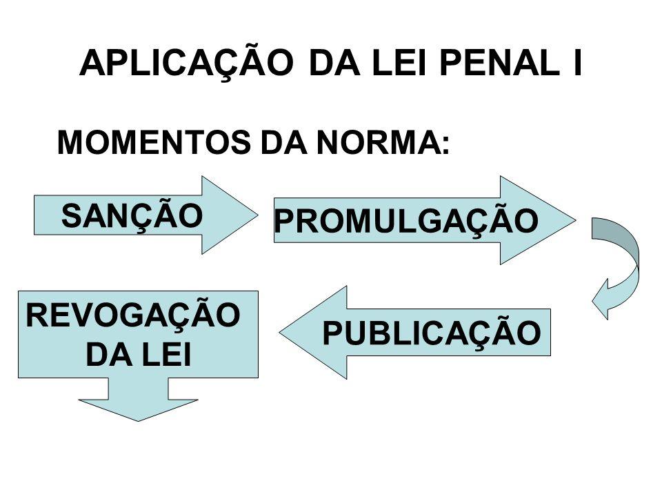 APLICAÇÃO DA LEI PENAL I