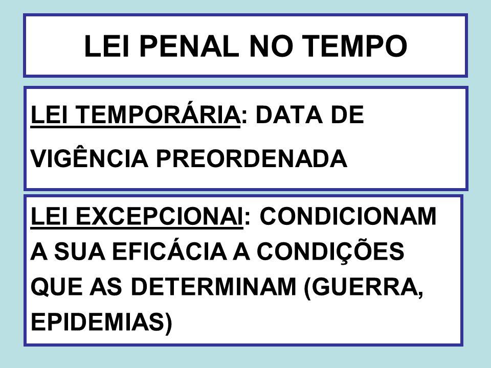 LEI PENAL NO TEMPO LEI TEMPORÁRIA: DATA DE VIGÊNCIA PREORDENADA
