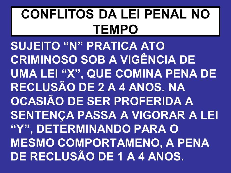 CONFLITOS DA LEI PENAL NO TEMPO