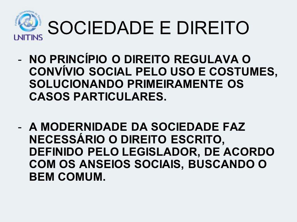 SOCIEDADE E DIREITONO PRINCÍPIO O DIREITO REGULAVA O CONVÍVIO SOCIAL PELO USO E COSTUMES, SOLUCIONANDO PRIMEIRAMENTE OS CASOS PARTICULARES.