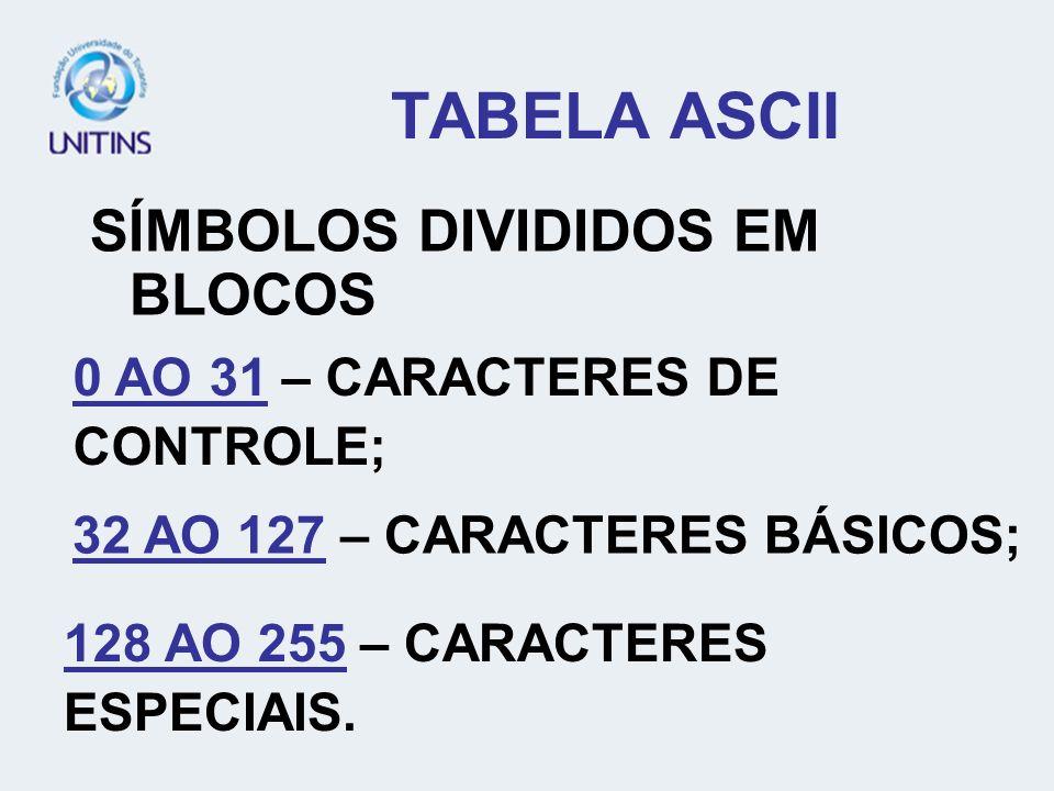 TABELA ASCII SÍMBOLOS DIVIDIDOS EM BLOCOS