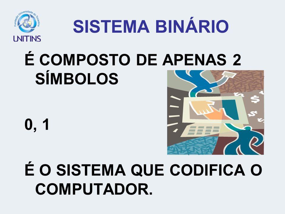 SISTEMA BINÁRIO É COMPOSTO DE APENAS 2 SÍMBOLOS 0, 1