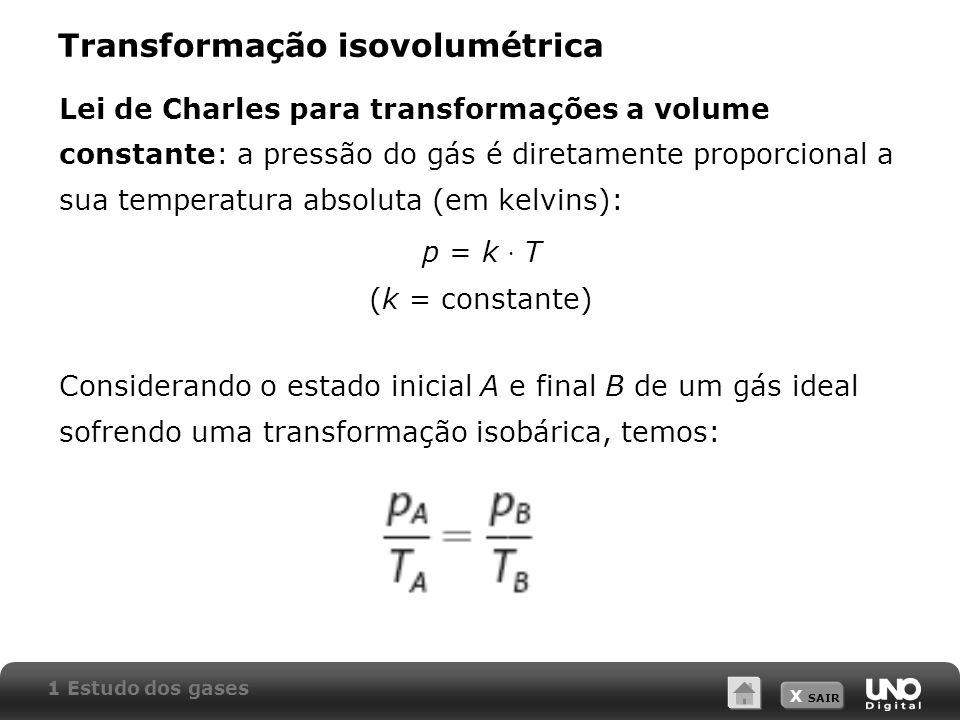 Transformação isovolumétrica